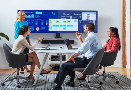 How Collaboration Technologies Can Help Businesses